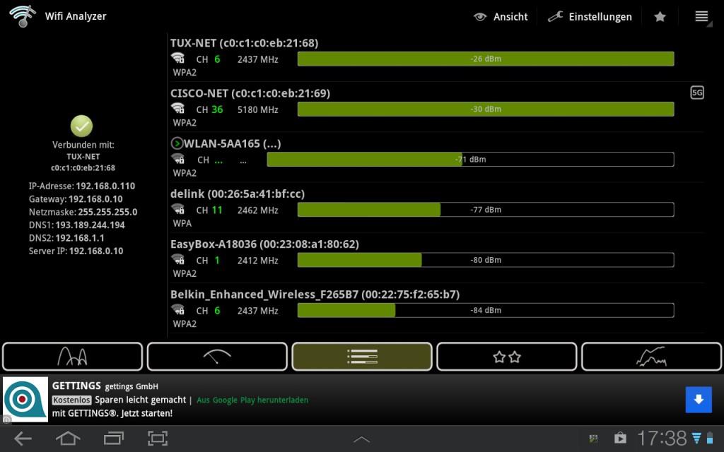 WIFI Analyser Qualität der Kanäle