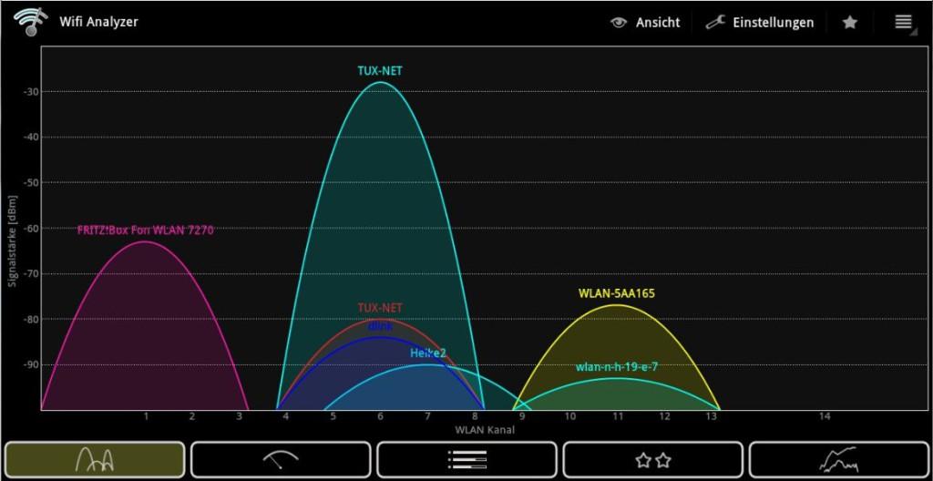 WLAN Repeater Übersicht WLAN Netz