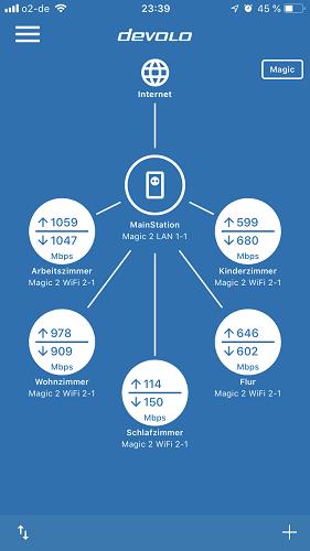 Magic 2 WiFi Übertragungsgeschwindigkeit