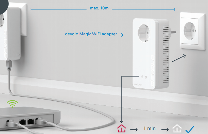 Magic Adapter einrichten