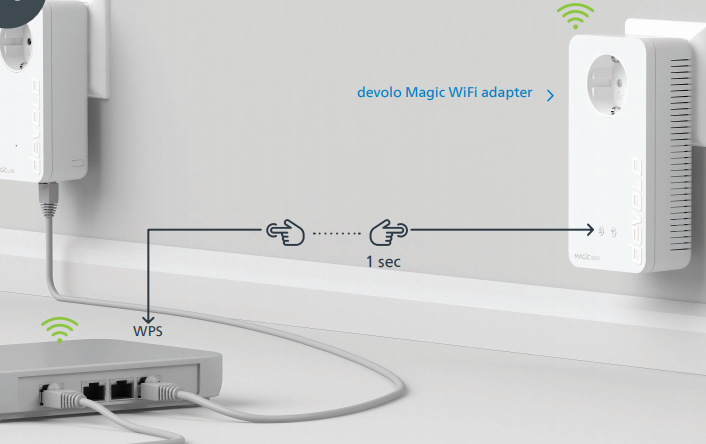 Magic WiFi Adapter mit Router verbinden über WPS