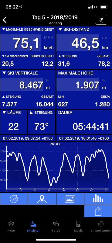 Ski Tracks - Übersicht